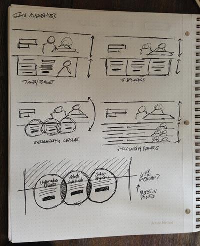 layout-IWU