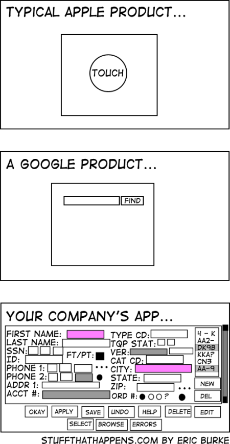 Simple Apps