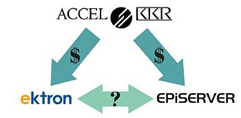 AccelKKR-Ektron-EPiServer
