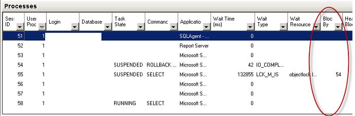 SQL Server Activity Monitor 2