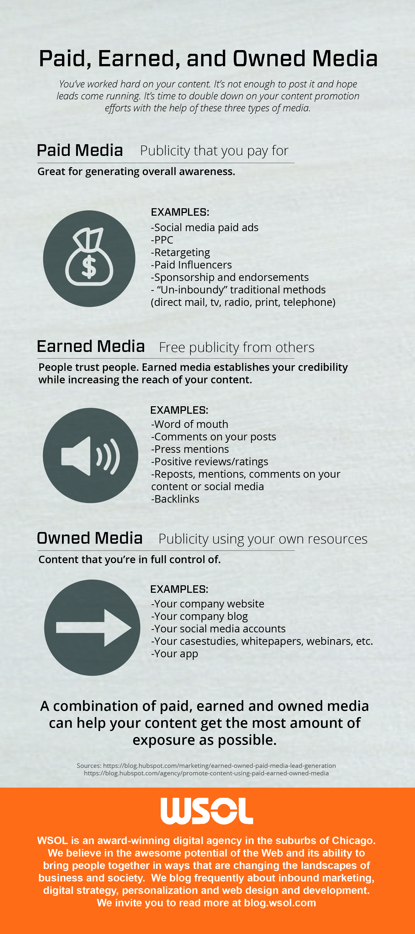 Paid, Earned, and Owned Media
