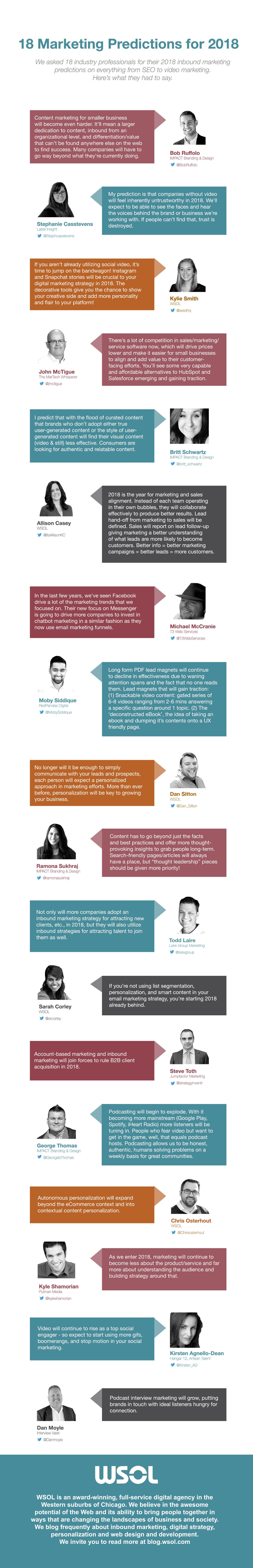 2018_Marketing_Predictions_WSOL.COM