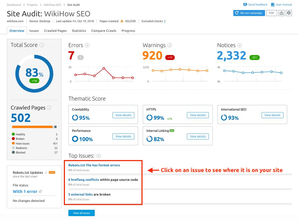 SEMRush Dashboard from https://www.semrush.com/kb/540-site-audit-overview
