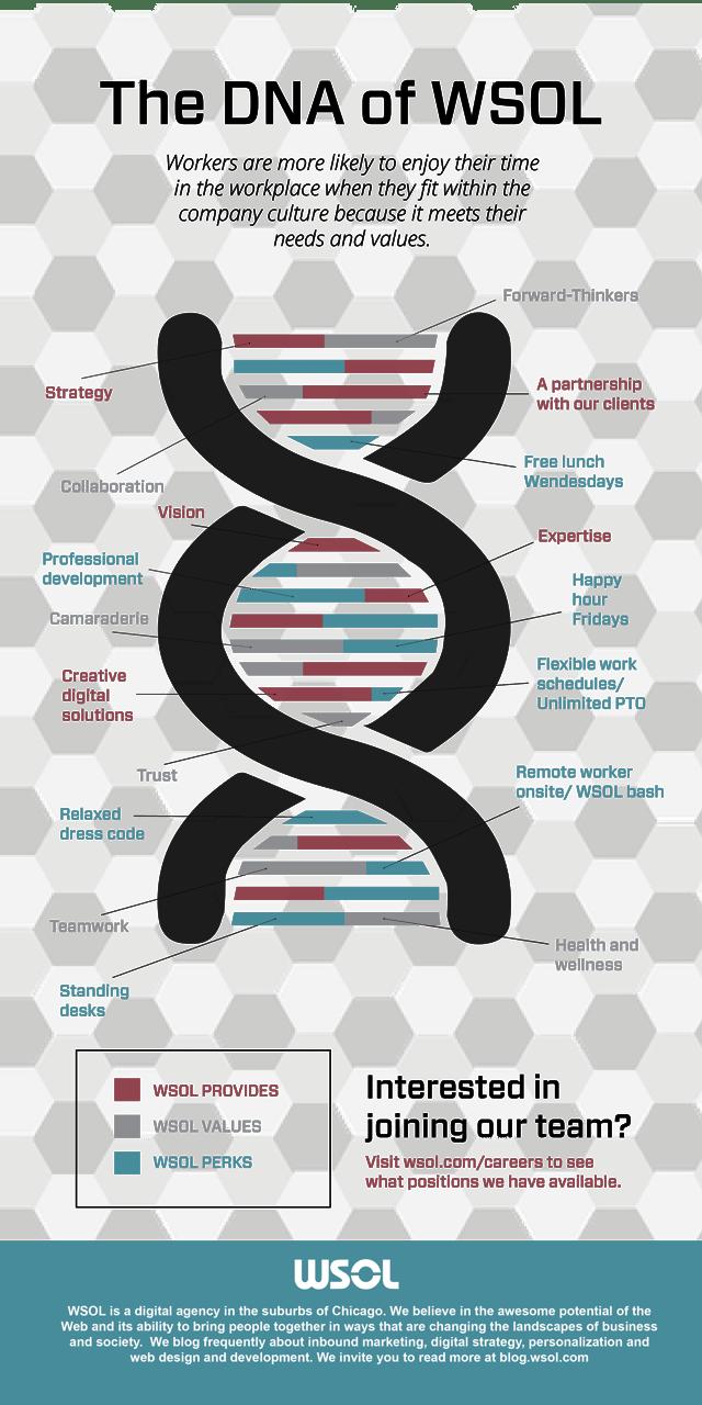 Diagram DNA graphics