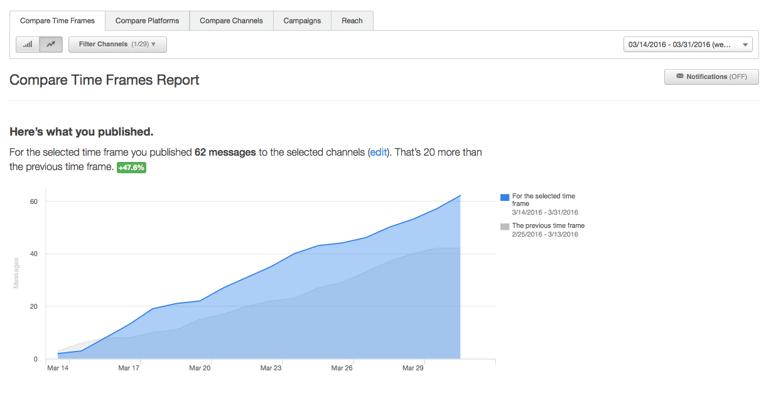 HubSpot_Social_Tool_Report_1.png