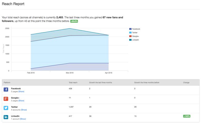 HubSpot_Social_Tool_Report_8.png