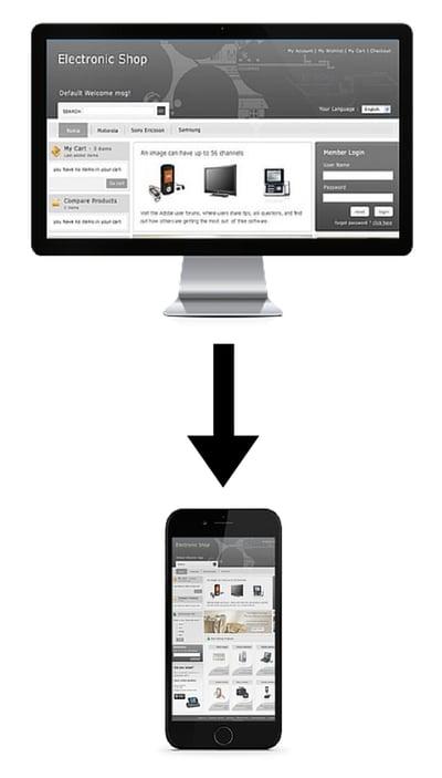 Non-responsive_commerce