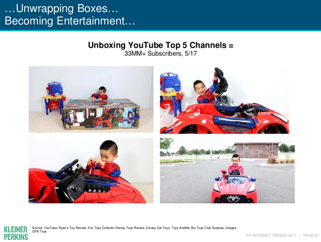 Unboxing Youtube Channel