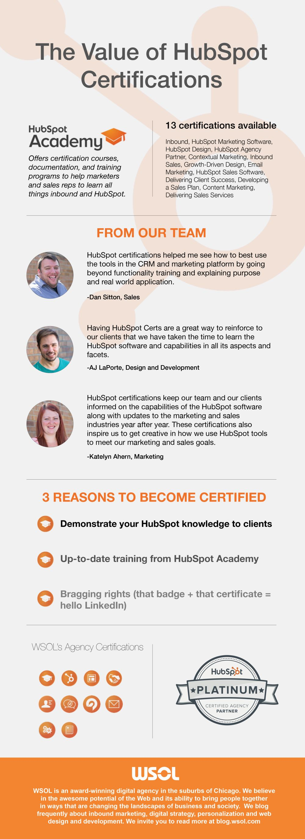 The Value of HubSpot Certifications