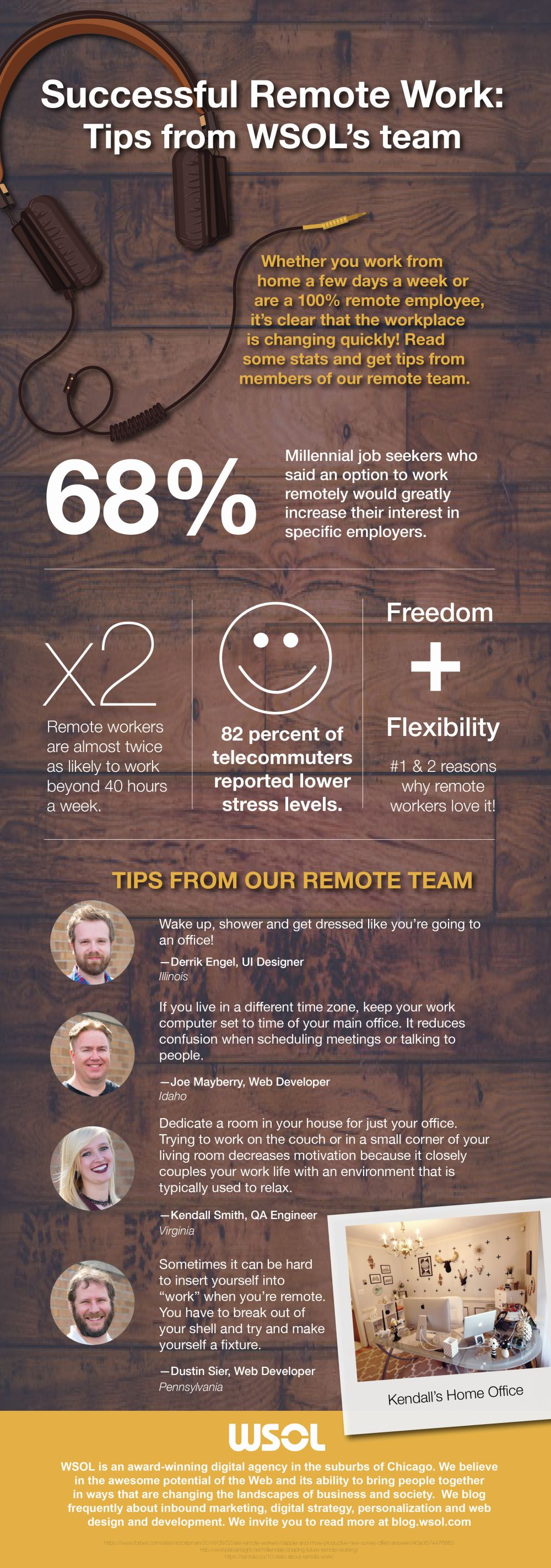 Tips For Remote Work Infographic.jpg