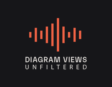 Diagram Views | Blogging